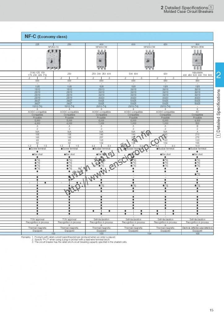 เบรกเกอร์ MCCB Mitsubishi_Page_017