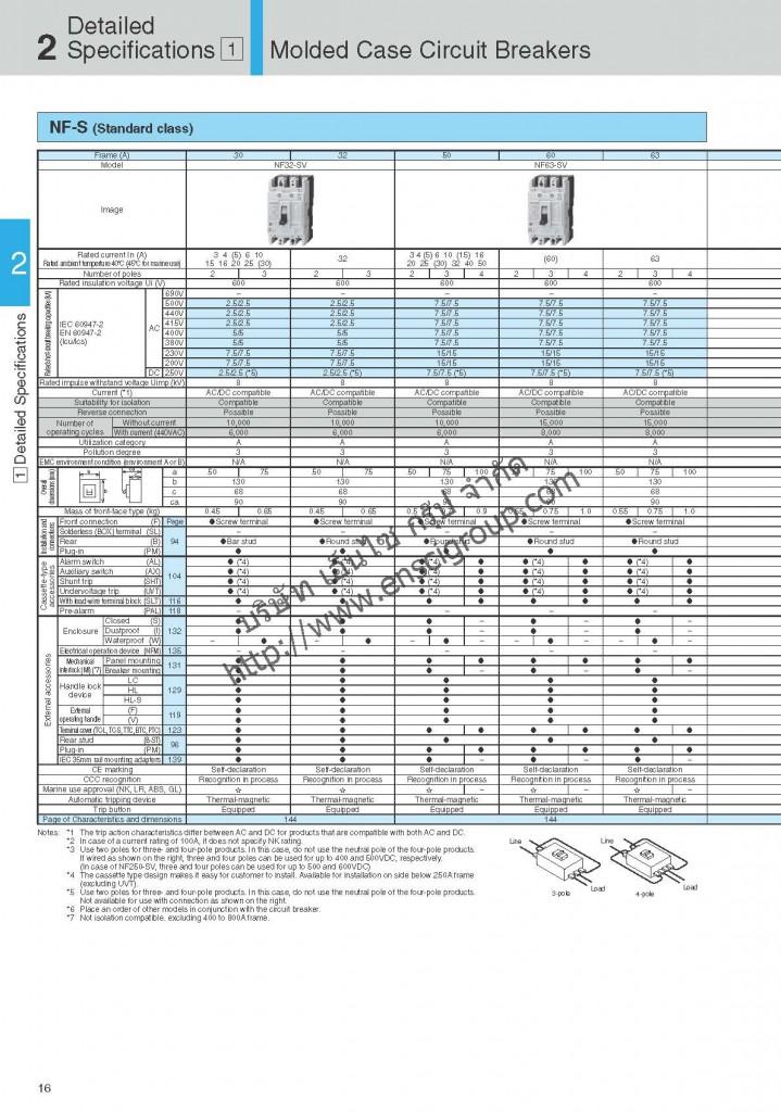 เบรกเกอร์ MCCB Mitsubishi_Page_018