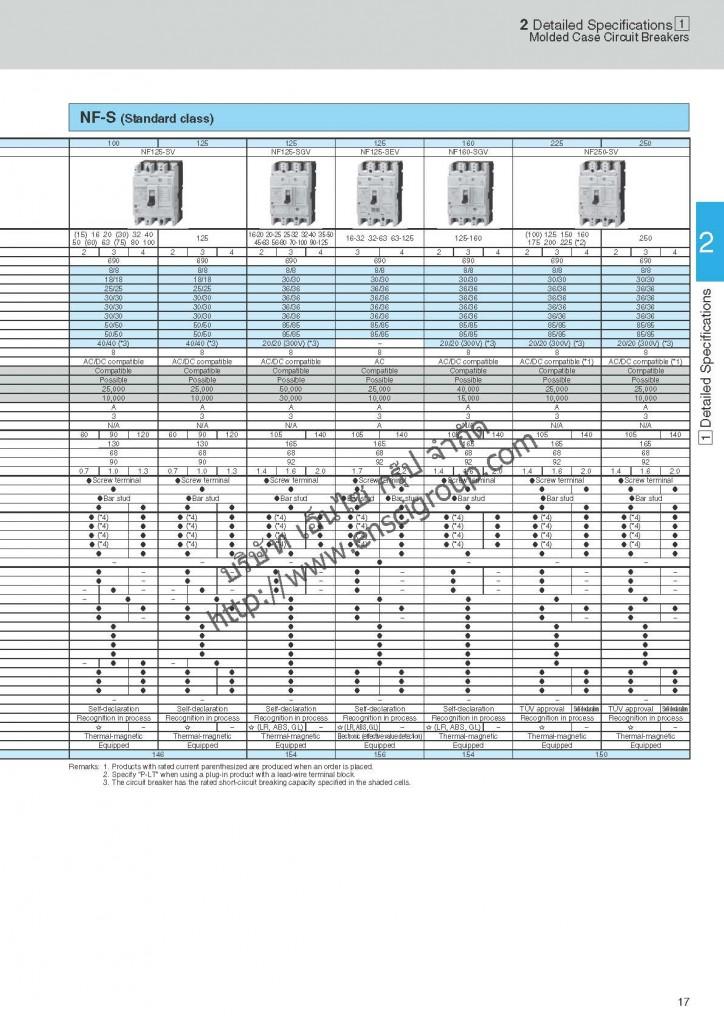 เบรกเกอร์ MCCB Mitsubishi_Page_019