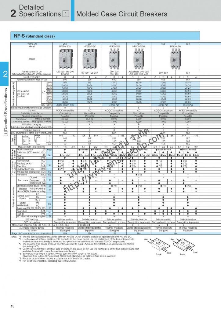 เบรกเกอร์ MCCB Mitsubishi_Page_020