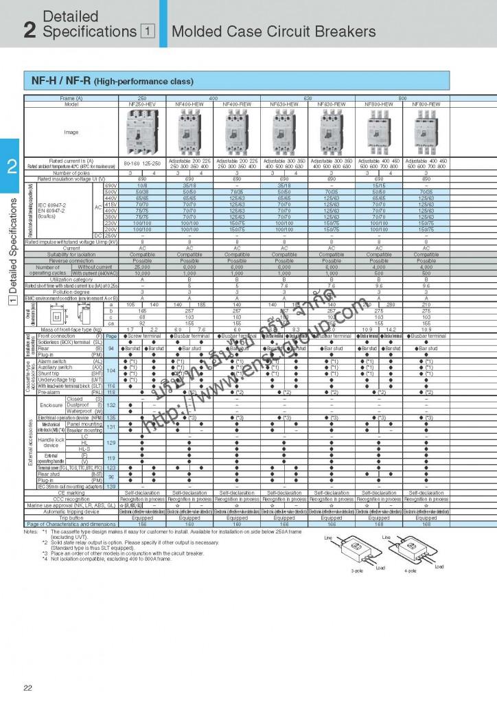 เบรกเกอร์ MCCB Mitsubishi_Page_024