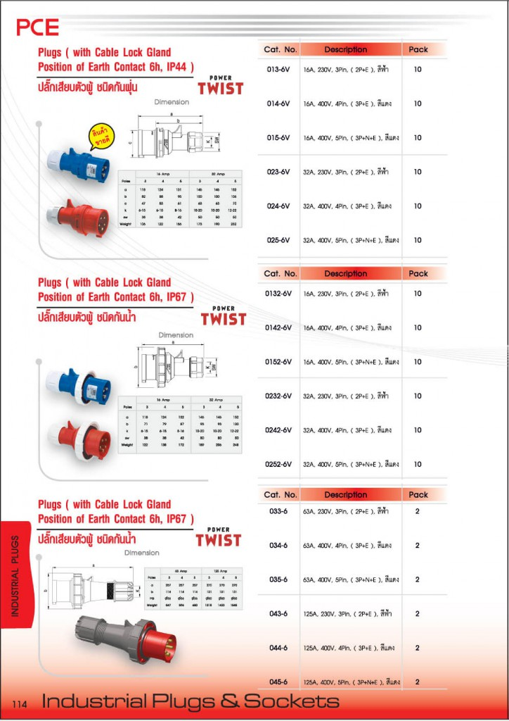Industrial 20plug 20no 20price-page-007