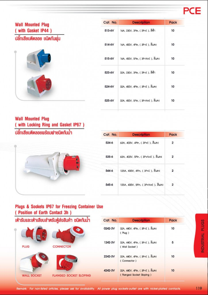 Industrial 20plug 20no 20price-page-012