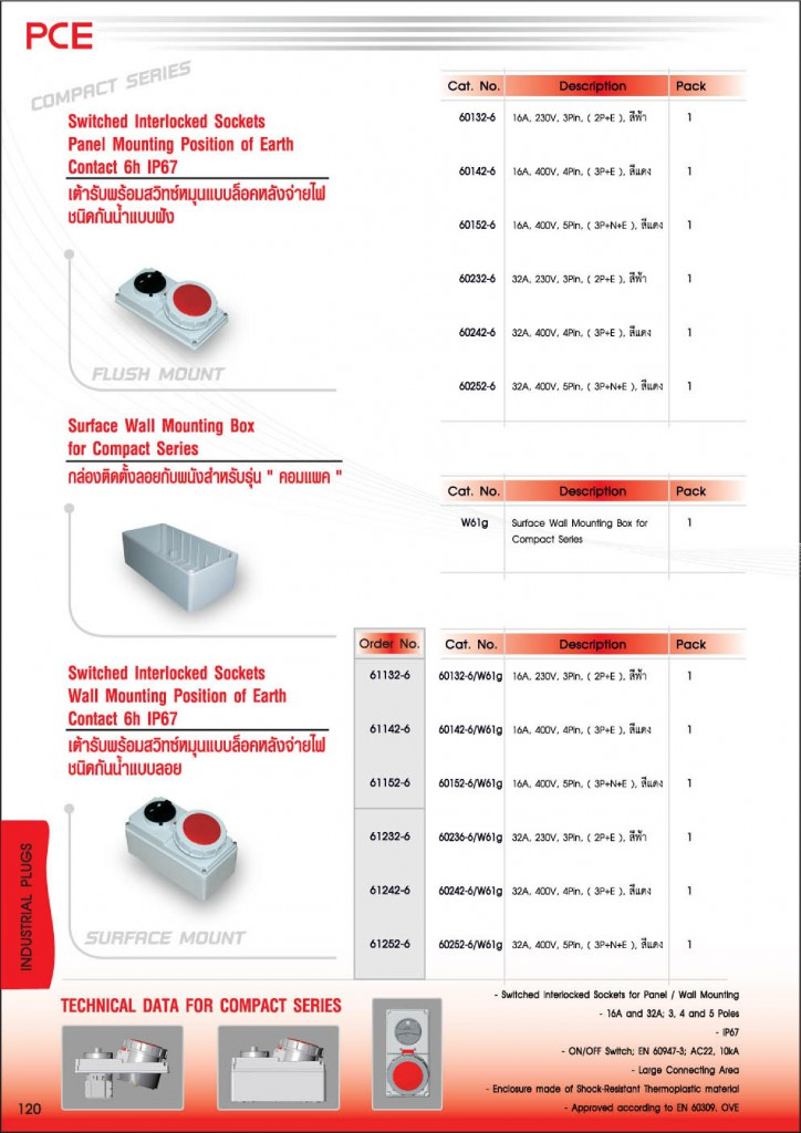 Industrial 20plug 20no 20price-page-013