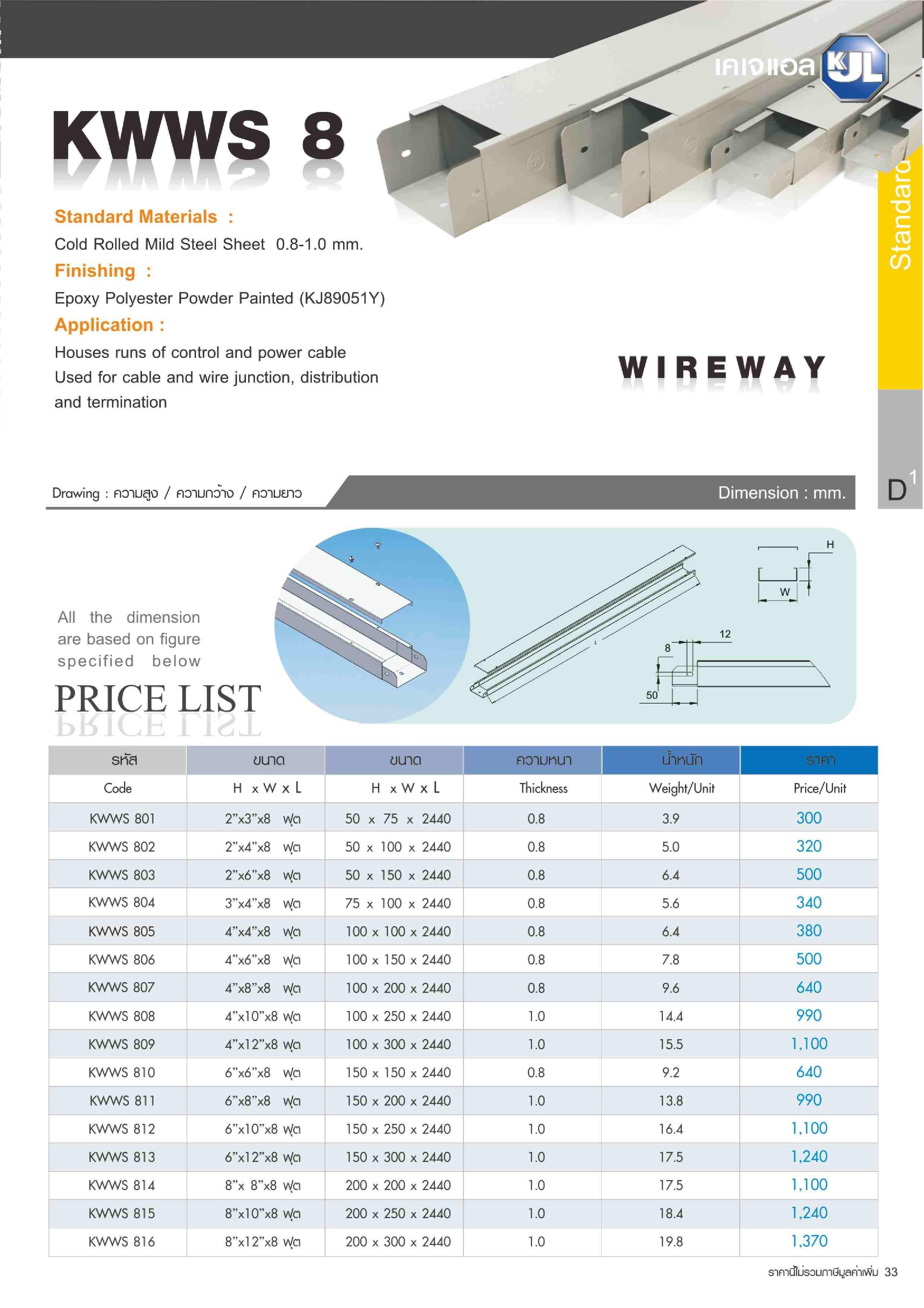 Wire Way | Kjl รางไวร เวย และอ ปกรณ บจก เอ นไซ กร ป