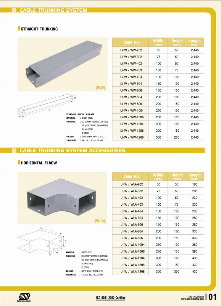 UI wireway PDF-page-001