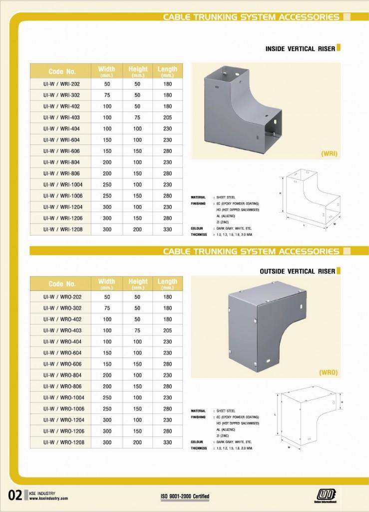 UI wireway PDF-page-002