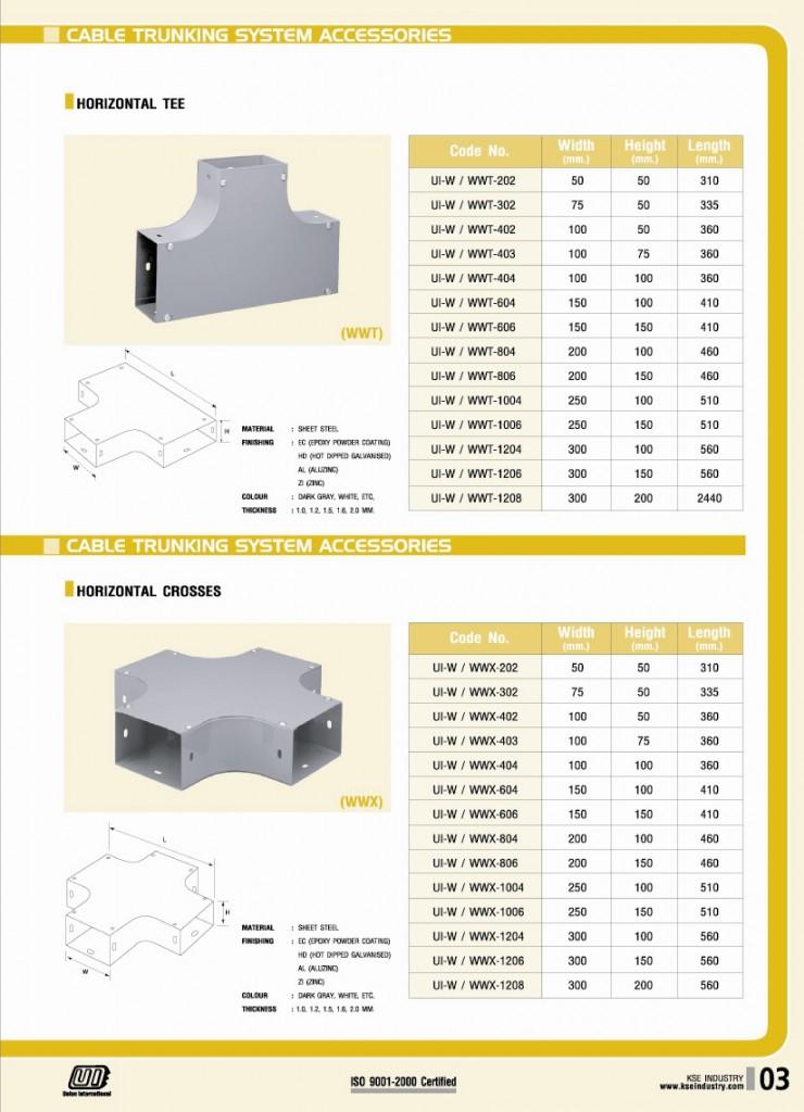 UI wireway PDF-page-003