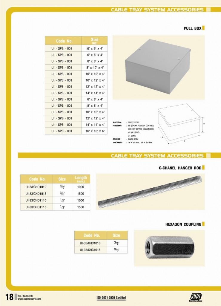 UI wireway PDF-page-004