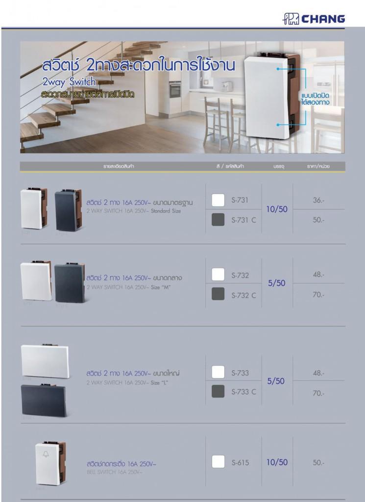 Chang Product_11