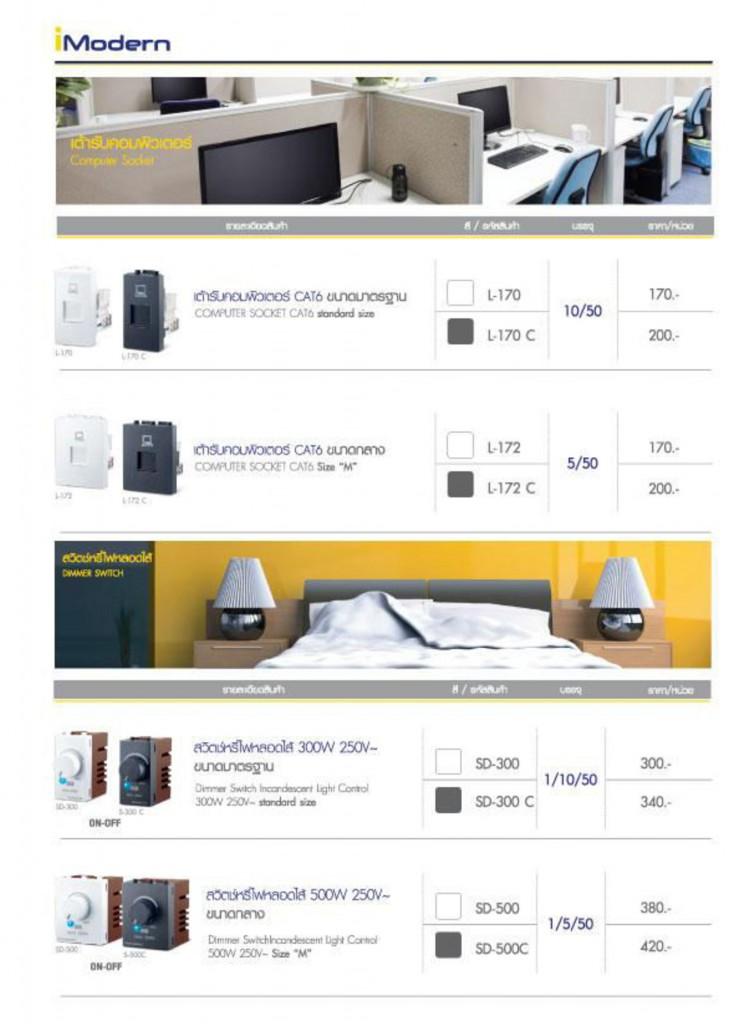 Chang Product_14