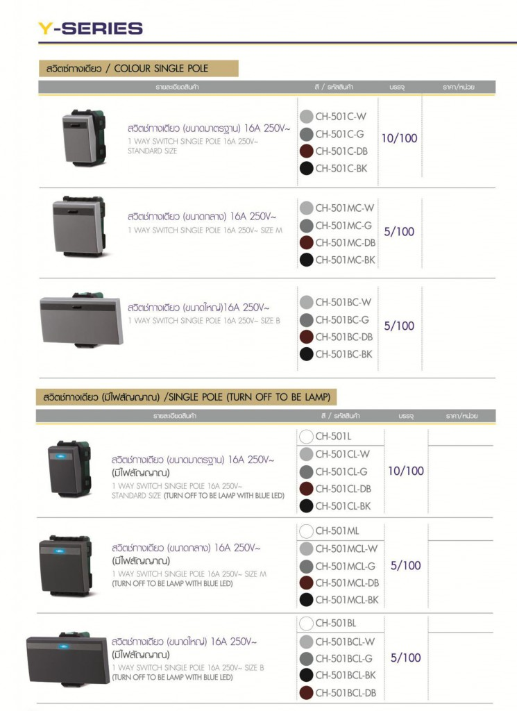 Chang Product_22