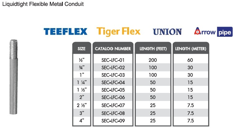 Flex conduit rt size