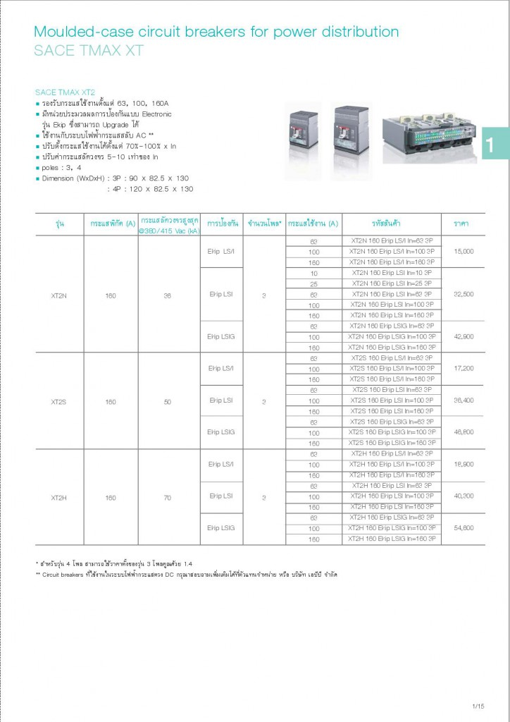 Low Voltage Products Thailand Price List 20141-page-019