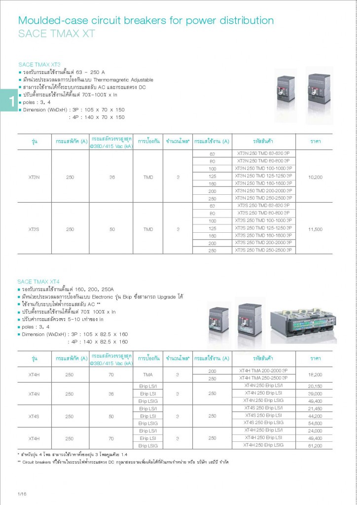 Low Voltage Products Thailand Price List 20141-page-020