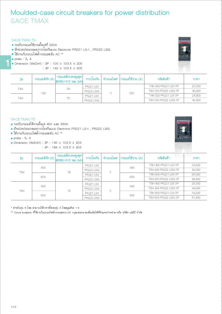 Low Voltage Products Thailand Price List 20141-page-022