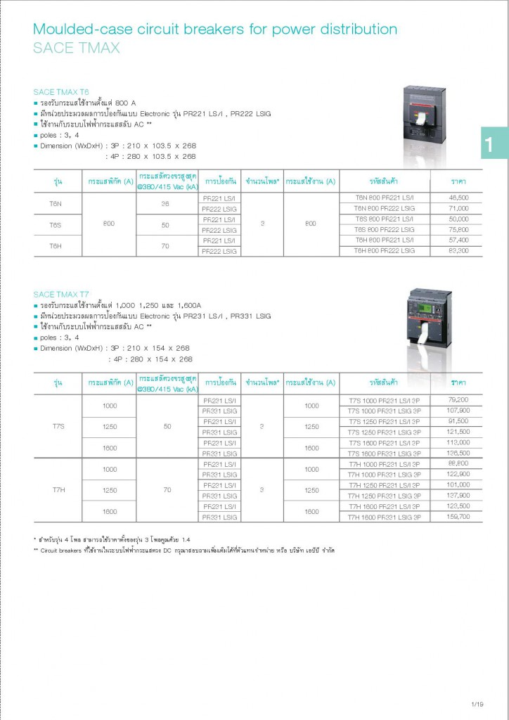 Low Voltage Products Thailand Price List 20141-page-023