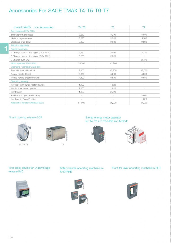 Low Voltage Products Thailand Price List 20141-page-024