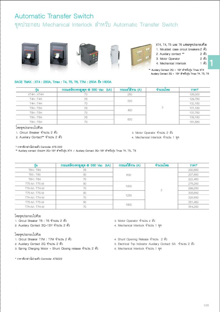 Low Voltage Products Thailand Price List 20141-page-039