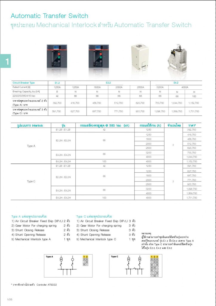 Low Voltage Products Thailand Price List 20141-page-040