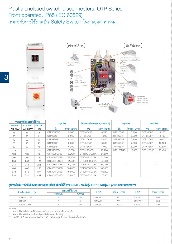 Low Voltage Products Thailand Price List 20141-page-054