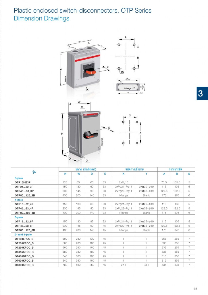 Low Voltage Products Thailand Price List 20141-page-055