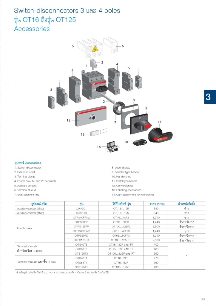 Low Voltage Products Thailand Price List 20141-page-059