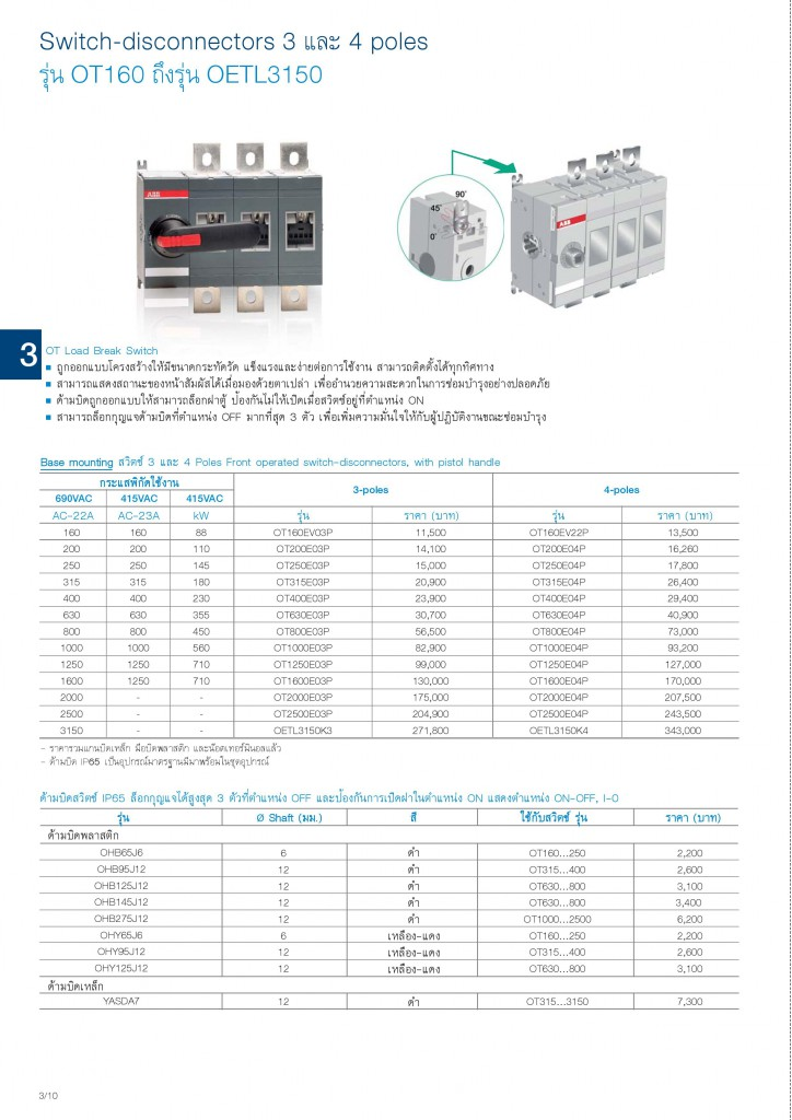 Low Voltage Products Thailand Price List 20141-page-060