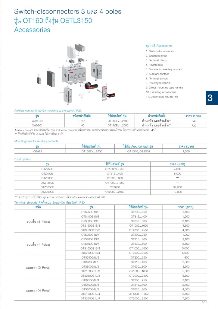 Low Voltage Products Thailand Price List 20141-page-061