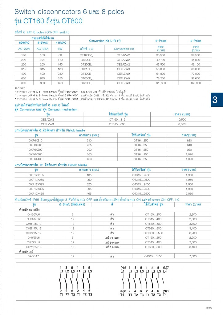 Low Voltage Products Thailand Price List 20141-page-063