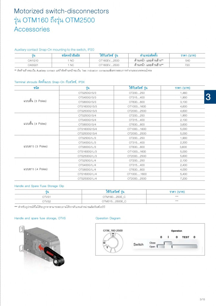 Low Voltage Products Thailand Price List 20141-page-065