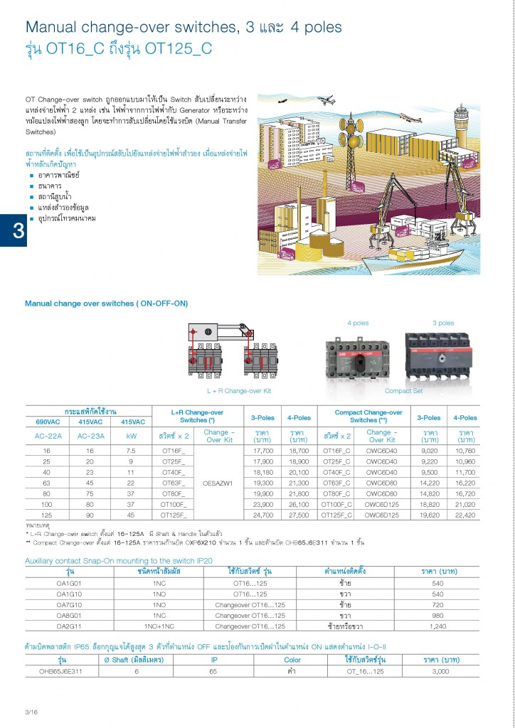 Low Voltage Products Thailand Price List 20141-page-066