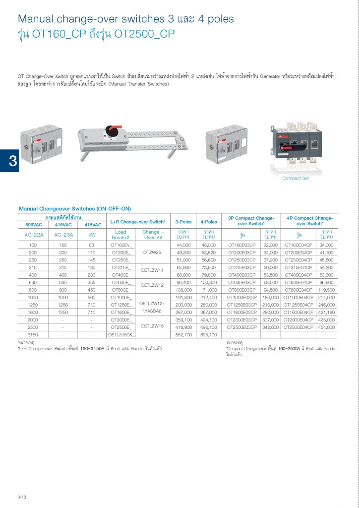 Low Voltage Products Thailand Price List 20141-page-068
