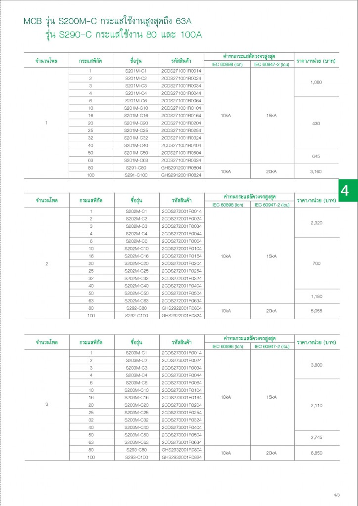 Low Voltage Products Thailand Price List 20141-page-079