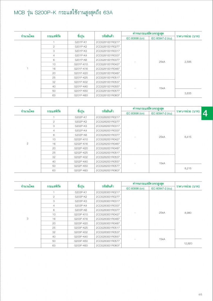 Low Voltage Products Thailand Price List 20141-page-081