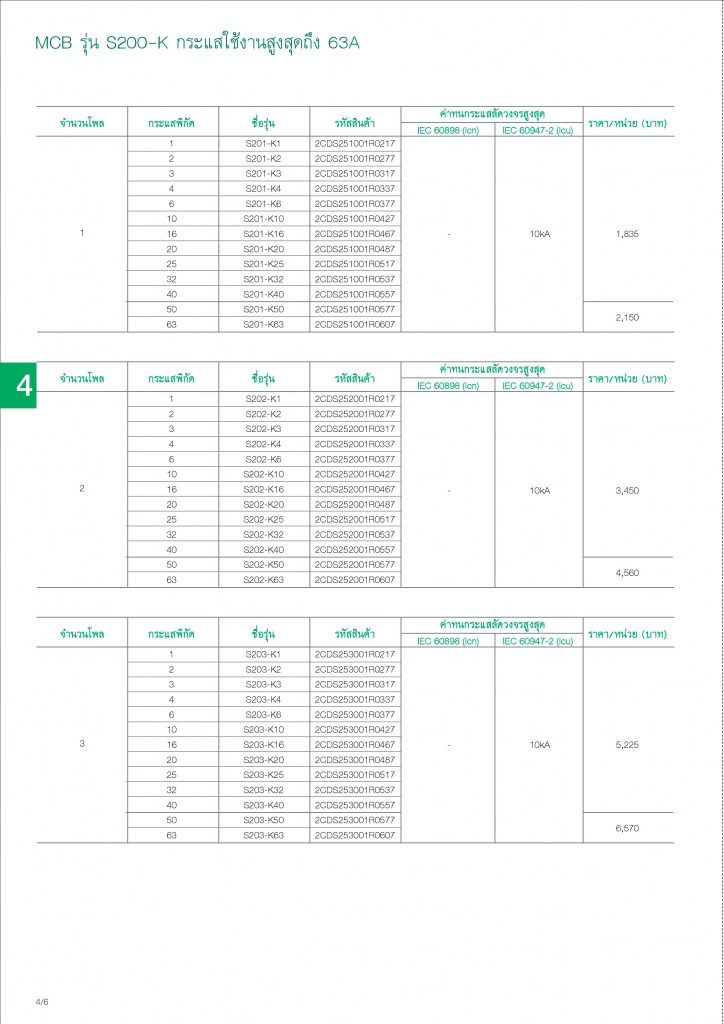 Low Voltage Products Thailand Price List 20141-page-082