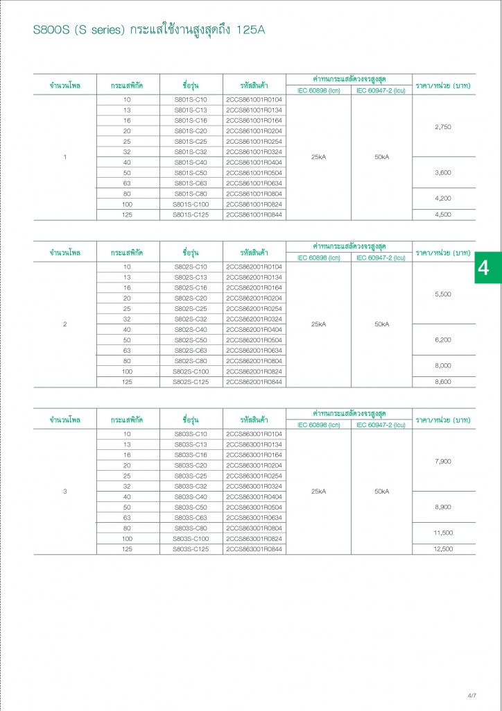 Low Voltage Products Thailand Price List 20141-page-083