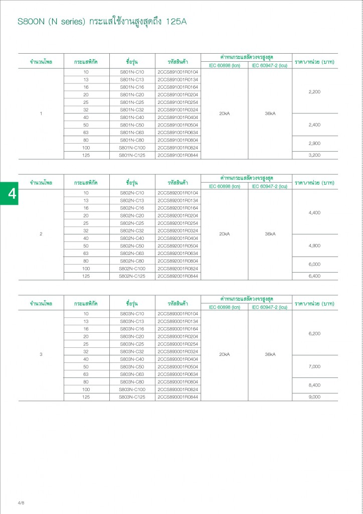 Low Voltage Products Thailand Price List 20141-page-084