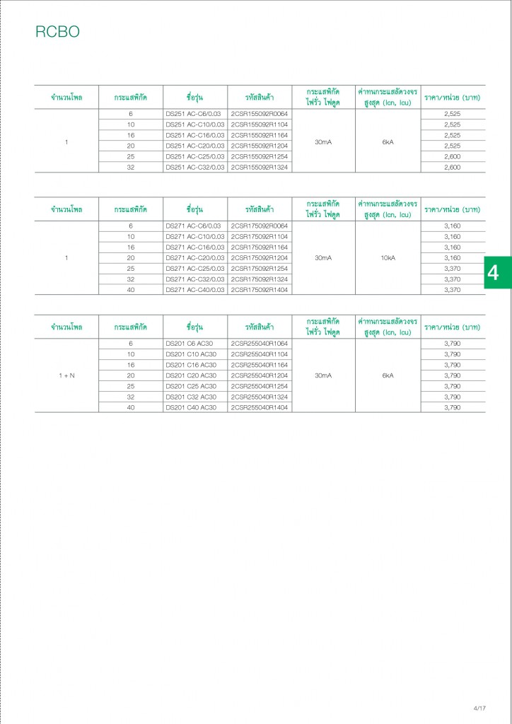 Low Voltage Products Thailand Price List 20141-page-093
