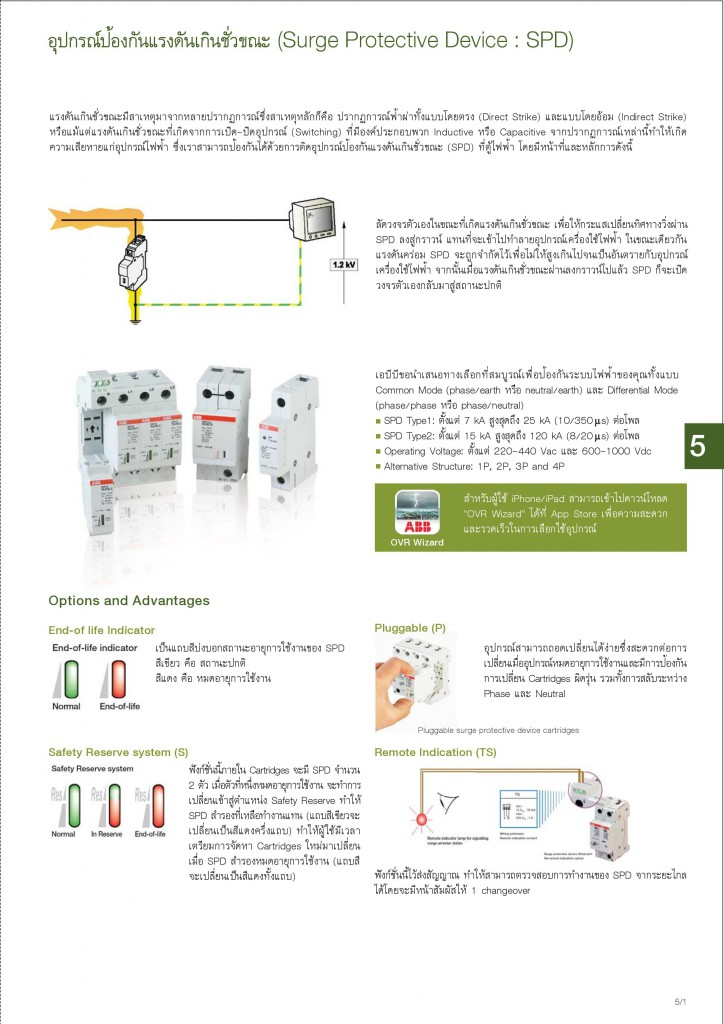 Low Voltage Products Thailand Price List 20141-page-107
