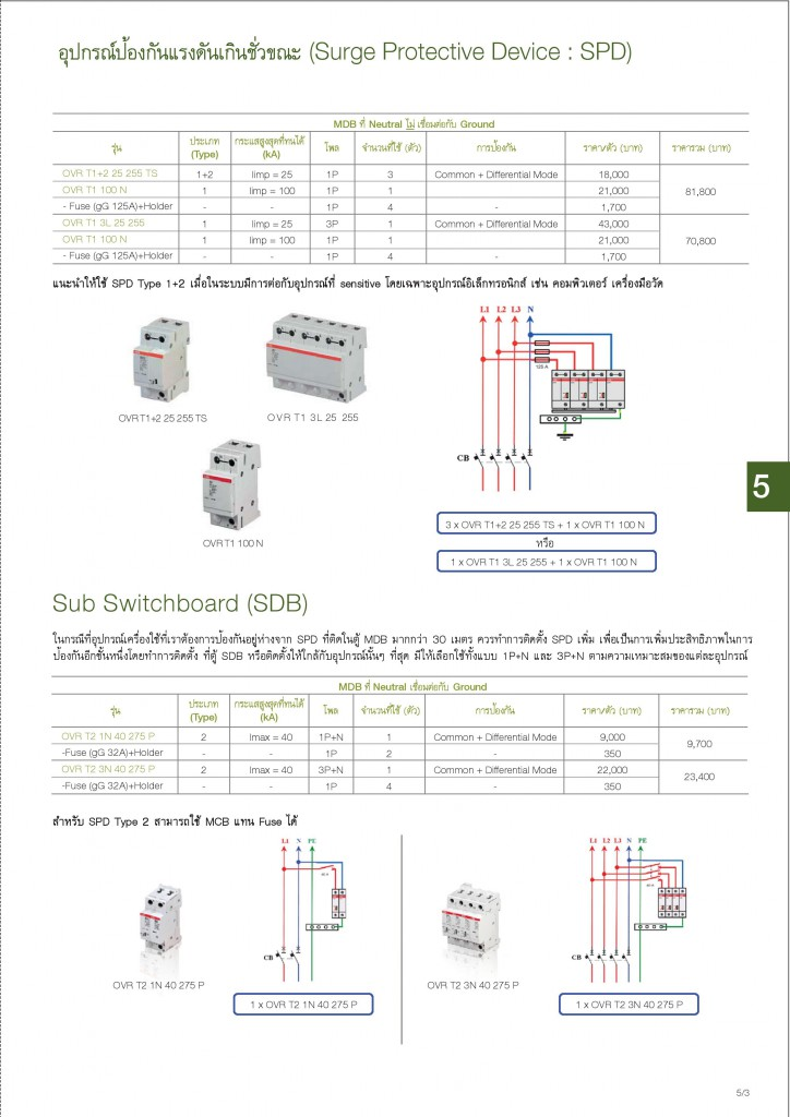 Low Voltage Products Thailand Price List 20141-page-109