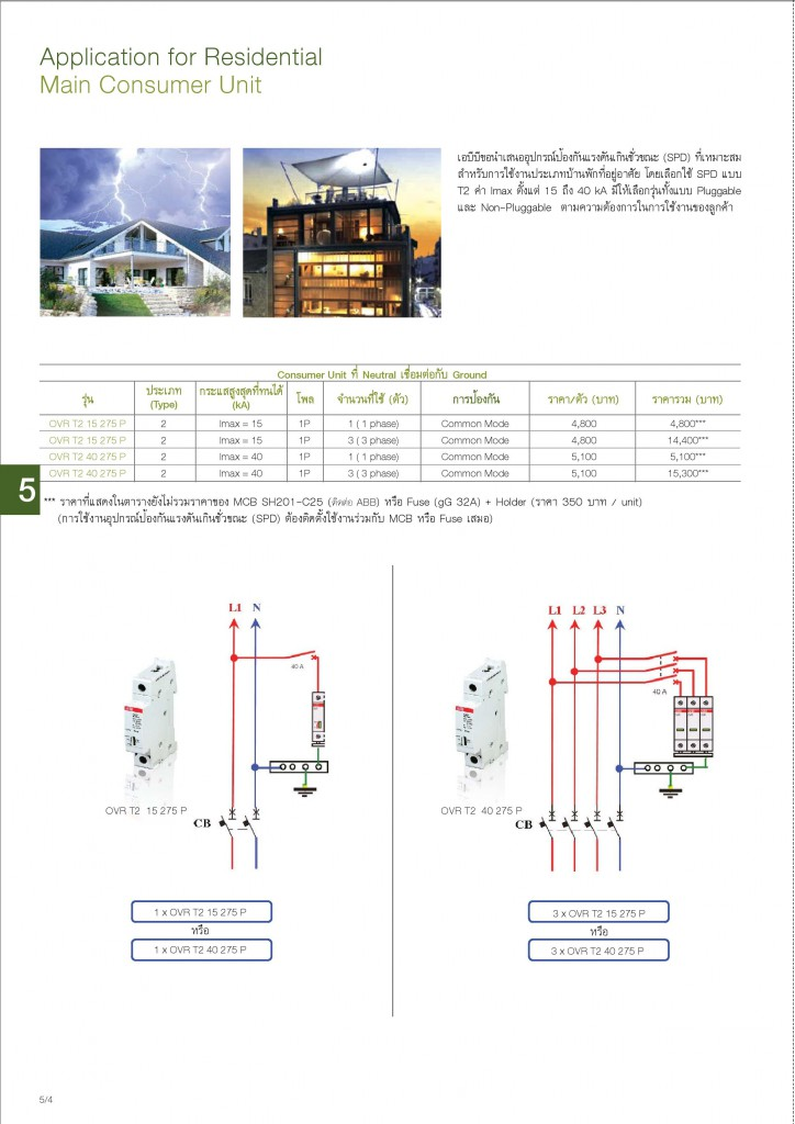 Low Voltage Products Thailand Price List 20141-page-110