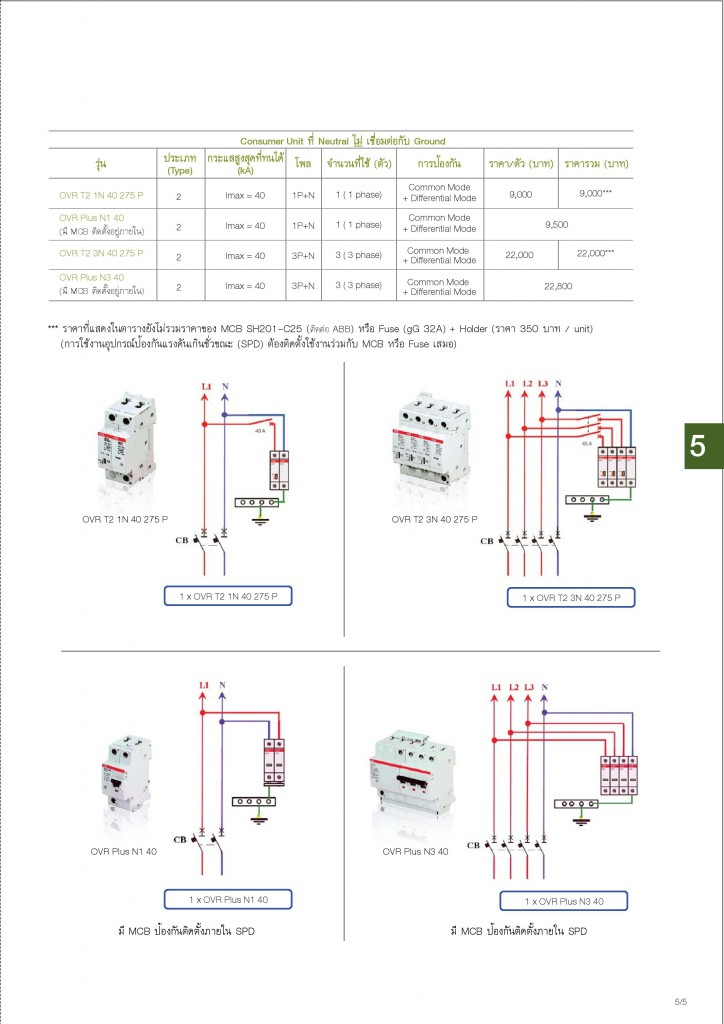 Low Voltage Products Thailand Price List 20141-page-111