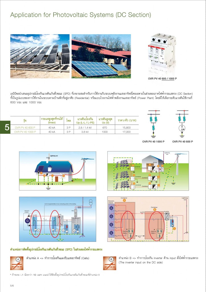 Low Voltage Products Thailand Price List 20141-page-112