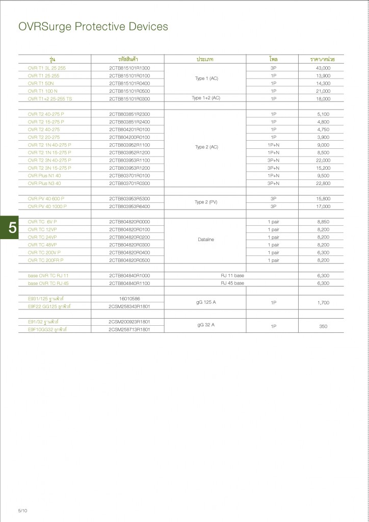 Low Voltage Products Thailand Price List 20141-page-116