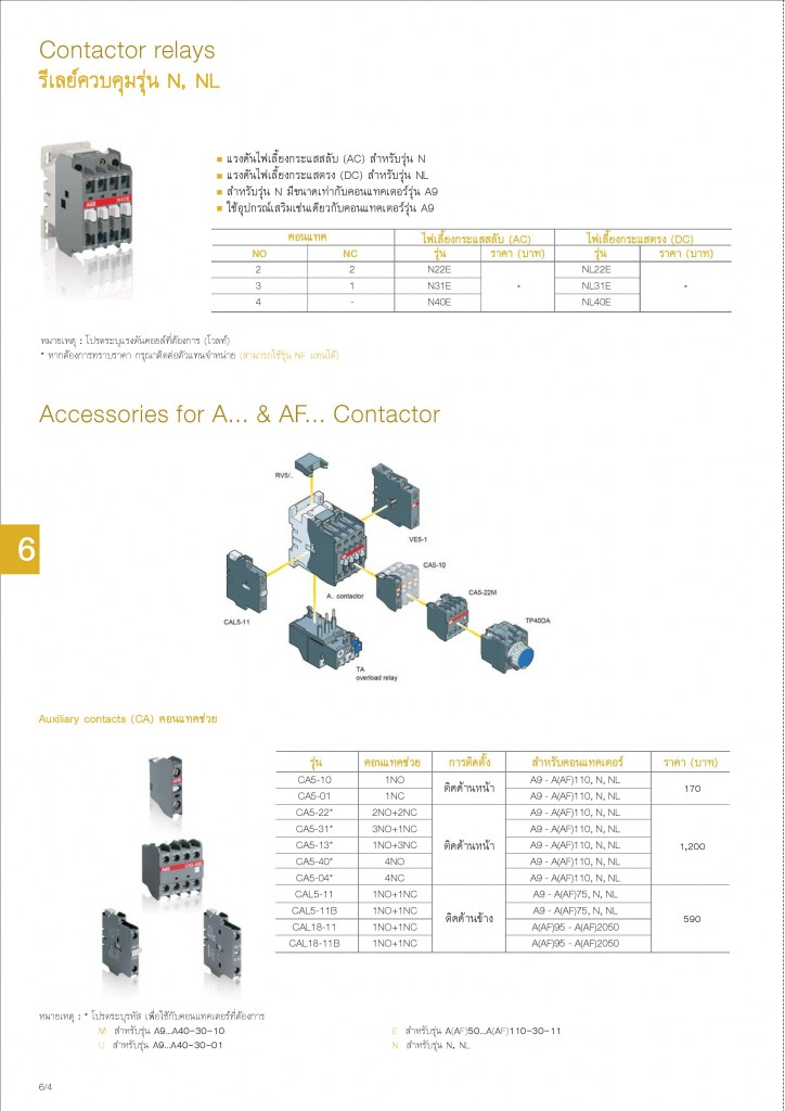 Low Voltage Products Thailand Price List 20141-page-122
