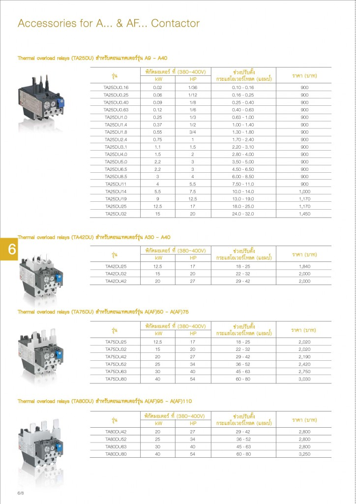 Low Voltage Products Thailand Price List 20141-page-126