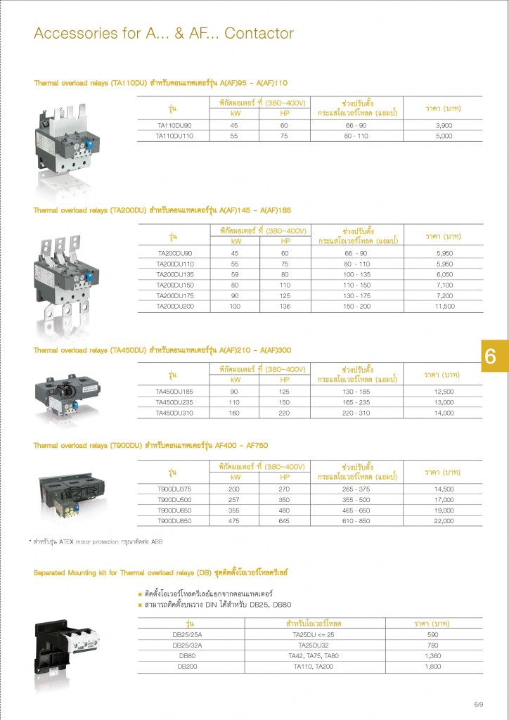 Low Voltage Products Thailand Price List 20141-page-127