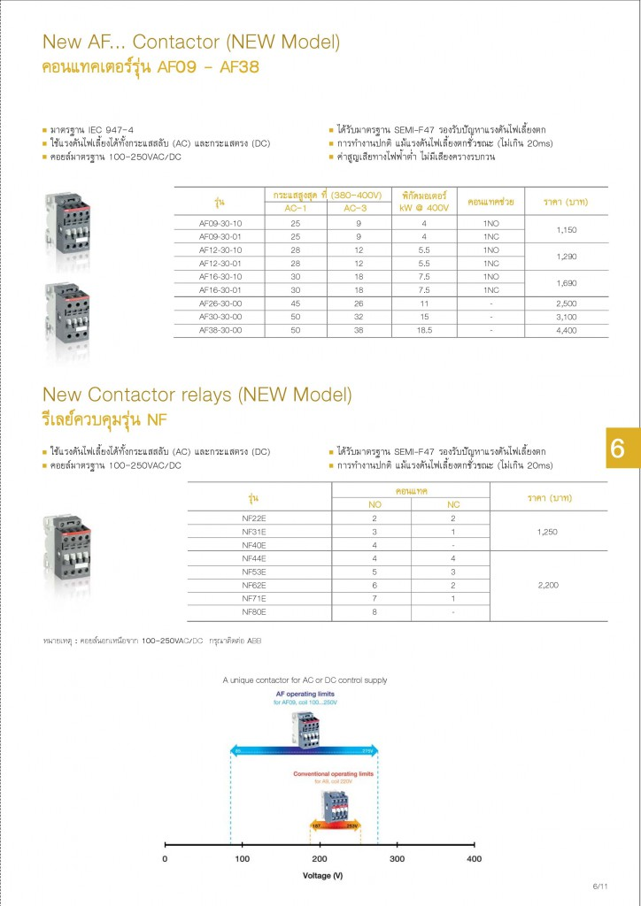 Low Voltage Products Thailand Price List 20141-page-129