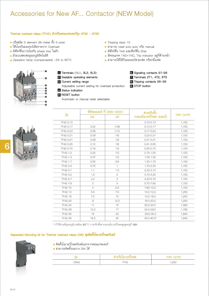 Low Voltage Products Thailand Price List 20141-page-132